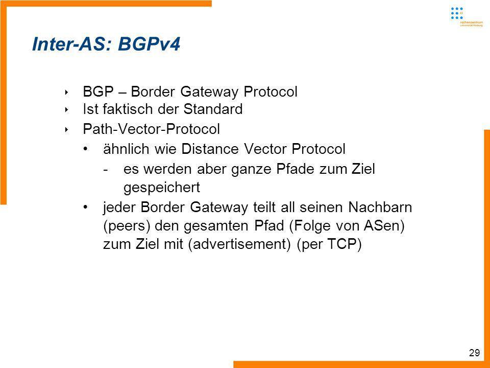 29 Inter-AS: BGPv4 BGP – Border Gateway Protocol Ist faktisch der Standard Path-Vector-Protocol ähnlich wie Distance Vector Protocol -es werden aber ganze Pfade zum Ziel gespeichert jeder Border Gateway teilt all seinen Nachbarn (peers) den gesamten Pfad (Folge von ASen) zum Ziel mit (advertisement) (per TCP)