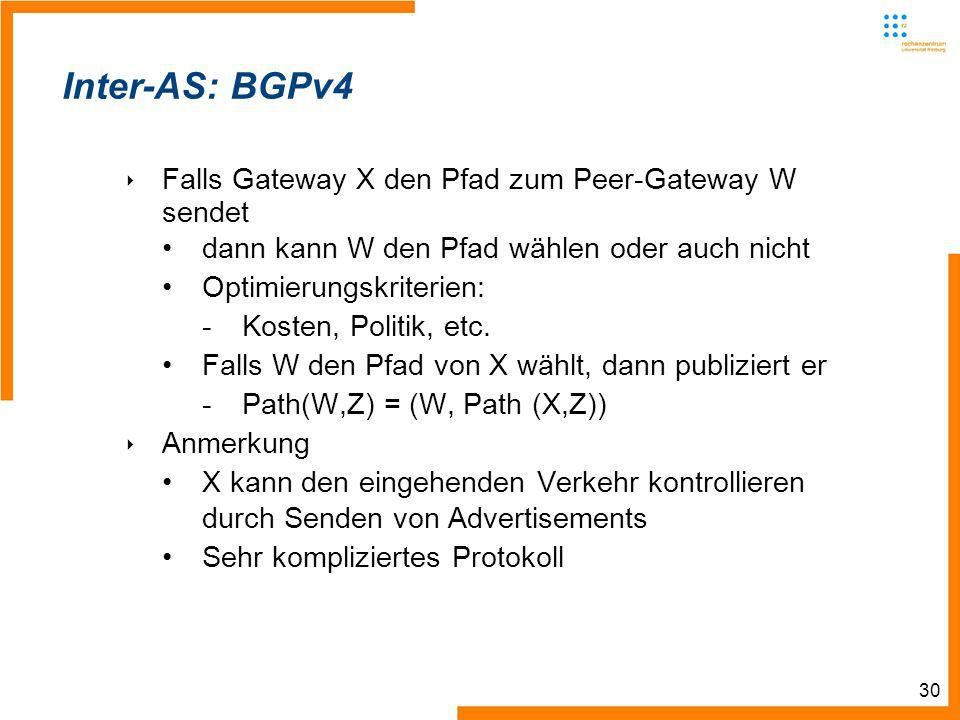 30 Inter-AS: BGPv4 Falls Gateway X den Pfad zum Peer-Gateway W sendet dann kann W den Pfad wählen oder auch nicht Optimierungskriterien: -Kosten, Politik, etc.