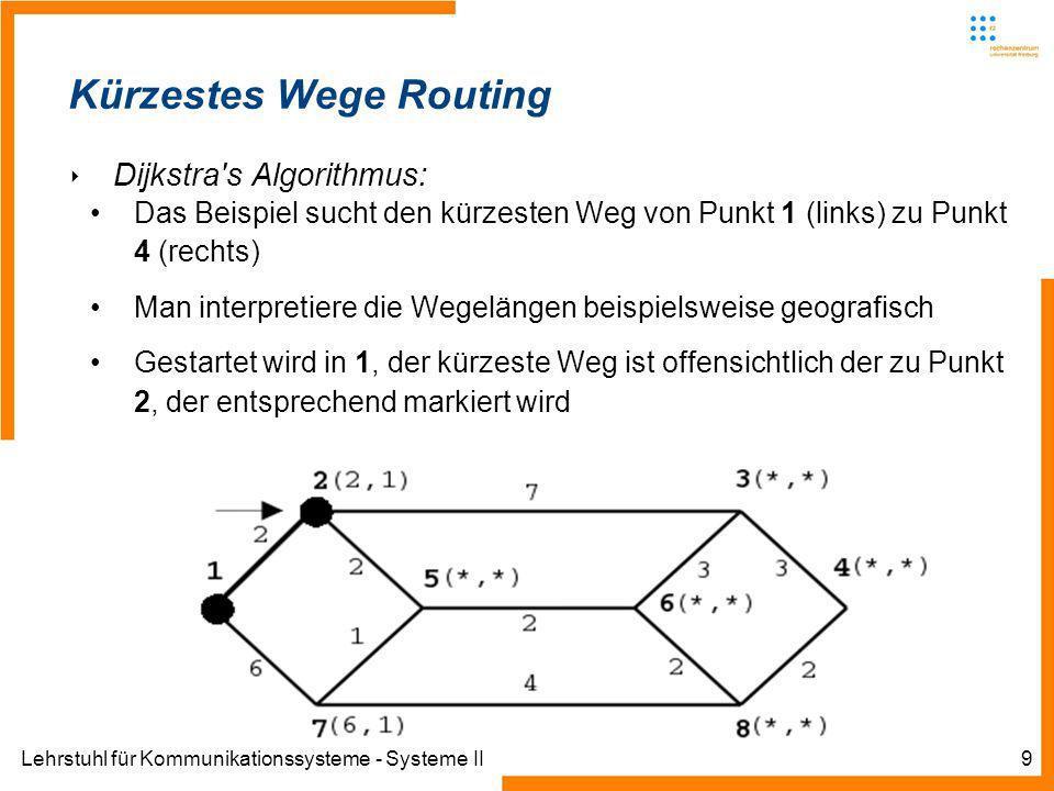 Lehrstuhl für Kommunikationssysteme - Systeme II9 Kürzestes Wege Routing Dijkstra s Algorithmus: Das Beispiel sucht den kürzesten Weg von Punkt 1 (links) zu Punkt 4 (rechts) Man interpretiere die Wegelängen beispielsweise geografisch Gestartet wird in 1, der kürzeste Weg ist offensichtlich der zu Punkt 2, der entsprechend markiert wird