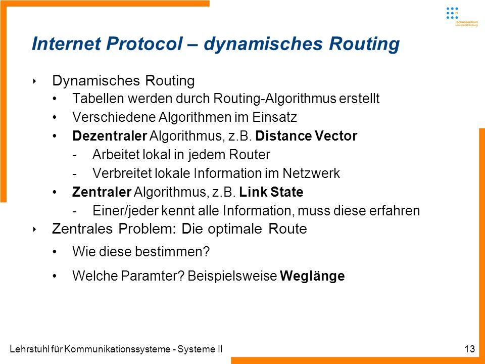 Lehrstuhl für Kommunikationssysteme - Systeme II13 Internet Protocol – dynamisches Routing Dynamisches Routing Tabellen werden durch Routing-Algorithmus erstellt Verschiedene Algorithmen im Einsatz Dezentraler Algorithmus, z.B.