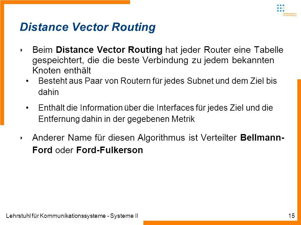Lehrstuhl für Kommunikationssysteme - Systeme II15 Distance Vector Routing Beim Distance Vector Routing hat jeder Router eine Tabelle gespeichtert, die die beste Verbindung zu jedem bekannten Knoten enthält Besteht aus Paar von Routern für jedes Subnet und dem Ziel bis dahin Enthält die Information über die Interfaces für jedes Ziel und die Entfernung dahin in der gegebenen Metrik Anderer Name für diesen Algorithmus ist Verteilter Bellmann- Ford oder Ford-Fulkerson