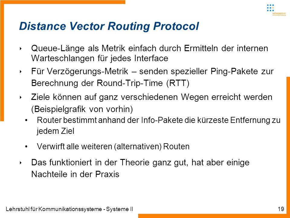 Lehrstuhl für Kommunikationssysteme - Systeme II19 Distance Vector Routing Protocol Queue-Länge als Metrik einfach durch Ermitteln der internen Warteschlangen für jedes Interface Für Verzögerungs-Metrik – senden spezieller Ping-Pakete zur Berechnung der Round-Trip-Time (RTT) Ziele können auf ganz verschiedenen Wegen erreicht werden (Beispielgrafik von vorhin) Router bestimmt anhand der Info-Pakete die kürzeste Entfernung zu jedem Ziel Verwirft alle weiteren (alternativen) Routen Das funktioniert in der Theorie ganz gut, hat aber einige Nachteile in der Praxis