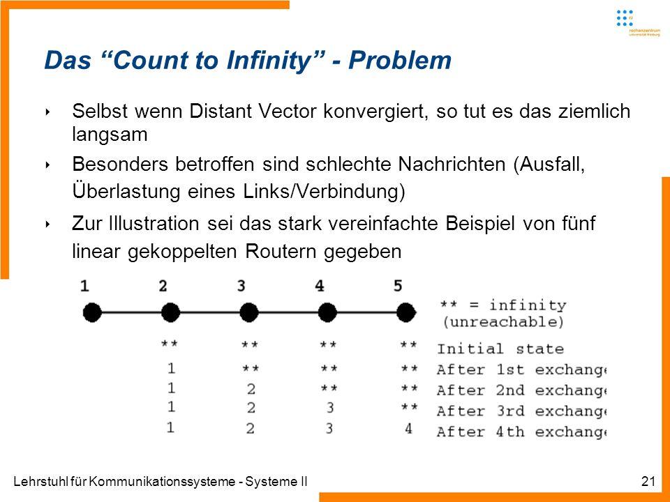 Lehrstuhl für Kommunikationssysteme - Systeme II21 Das Count to Infinity - Problem Selbst wenn Distant Vector konvergiert, so tut es das ziemlich langsam Besonders betroffen sind schlechte Nachrichten (Ausfall, Überlastung eines Links/Verbindung) Zur Illustration sei das stark vereinfachte Beispiel von fünf linear gekoppelten Routern gegeben