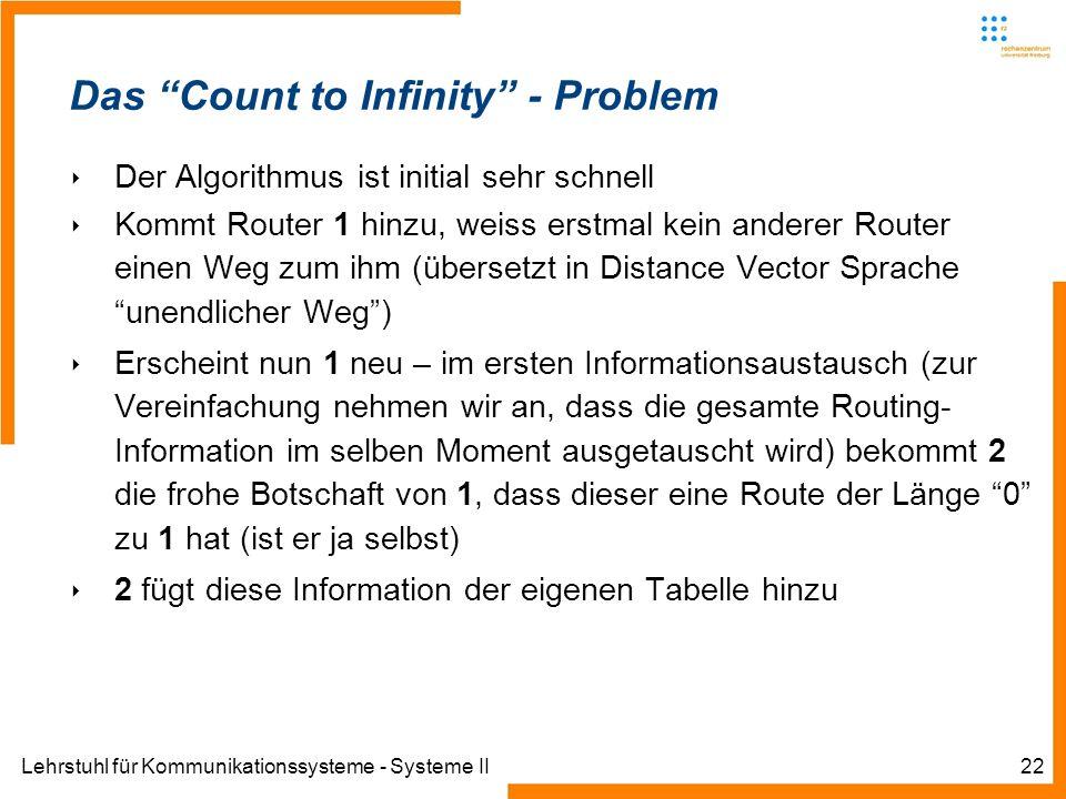 Lehrstuhl für Kommunikationssysteme - Systeme II22 Das Count to Infinity - Problem Der Algorithmus ist initial sehr schnell Kommt Router 1 hinzu, weiss erstmal kein anderer Router einen Weg zum ihm (übersetzt in Distance Vector Sprache unendlicher Weg) Erscheint nun 1 neu – im ersten Informationsaustausch (zur Vereinfachung nehmen wir an, dass die gesamte Routing- Information im selben Moment ausgetauscht wird) bekommt 2 die frohe Botschaft von 1, dass dieser eine Route der Länge 0 zu 1 hat (ist er ja selbst) 2 fügt diese Information der eigenen Tabelle hinzu