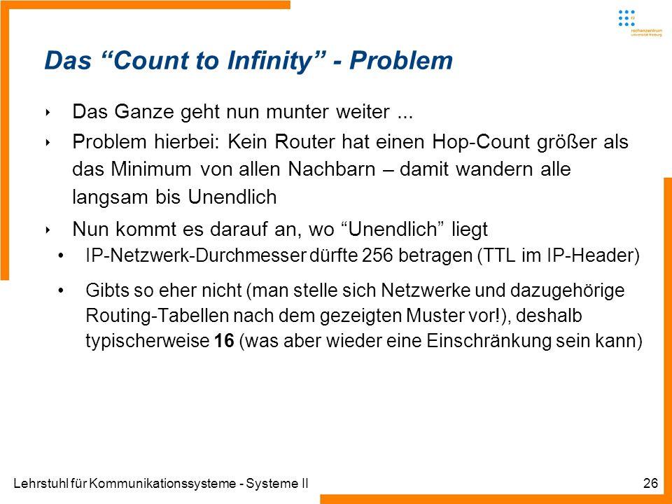 Lehrstuhl für Kommunikationssysteme - Systeme II26 Das Count to Infinity - Problem Das Ganze geht nun munter weiter...