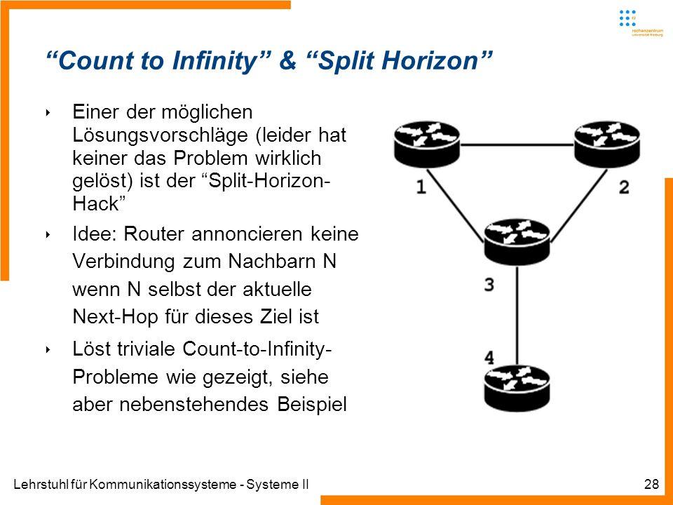 Lehrstuhl für Kommunikationssysteme - Systeme II28 Count to Infinity & Split Horizon Einer der möglichen Lösungsvorschläge (leider hat keiner das Problem wirklich gelöst) ist der Split-Horizon- Hack Idee: Router annoncieren keine Verbindung zum Nachbarn N wenn N selbst der aktuelle Next-Hop für dieses Ziel ist Löst triviale Count-to-Infinity- Probleme wie gezeigt, siehe aber nebenstehendes Beispiel