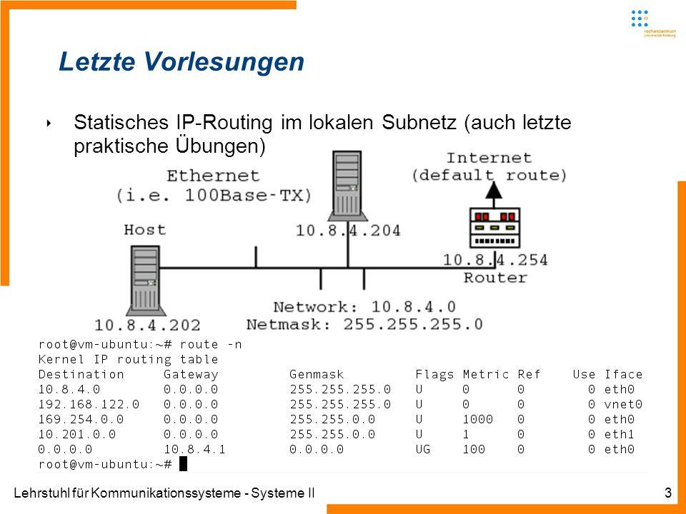 Lehrstuhl für Kommunikationssysteme - Systeme II24 Das Count to Infinity - Problem Nun wird das Szenario umgekehrt: 1 fällt aus irgendeinem Grund aus und verschwindet aus dem Netz Der nun folgende Datenaustausch braucht bedeutend länger!