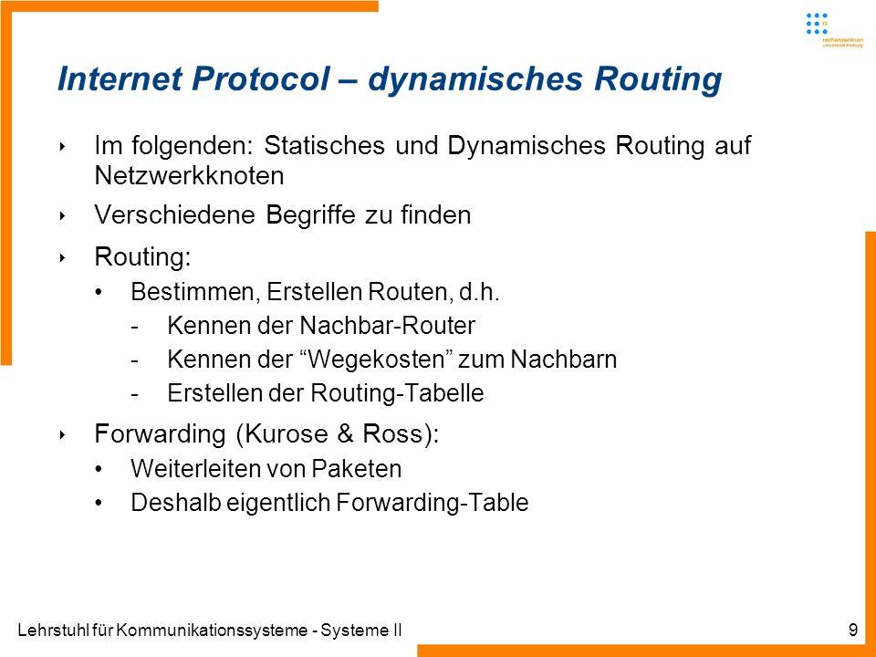 Lehrstuhl für Kommunikationssysteme - Systeme II9 Internet Protocol – dynamisches Routing Im folgenden: Statisches und Dynamisches Routing auf Netzwerkknoten Verschiedene Begriffe zu finden Routing: Bestimmen, Erstellen Routen, d.h.