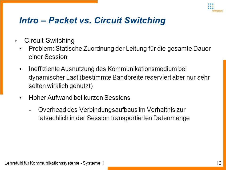 Lehrstuhl für Kommunikationssysteme - Systeme II12 Intro – Packet vs.