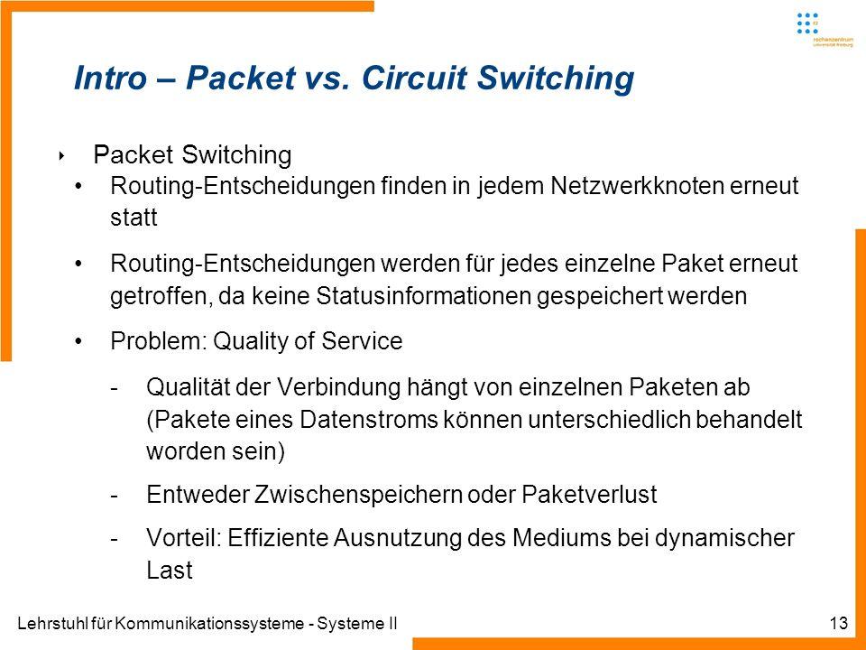 Lehrstuhl für Kommunikationssysteme - Systeme II13 Intro – Packet vs.