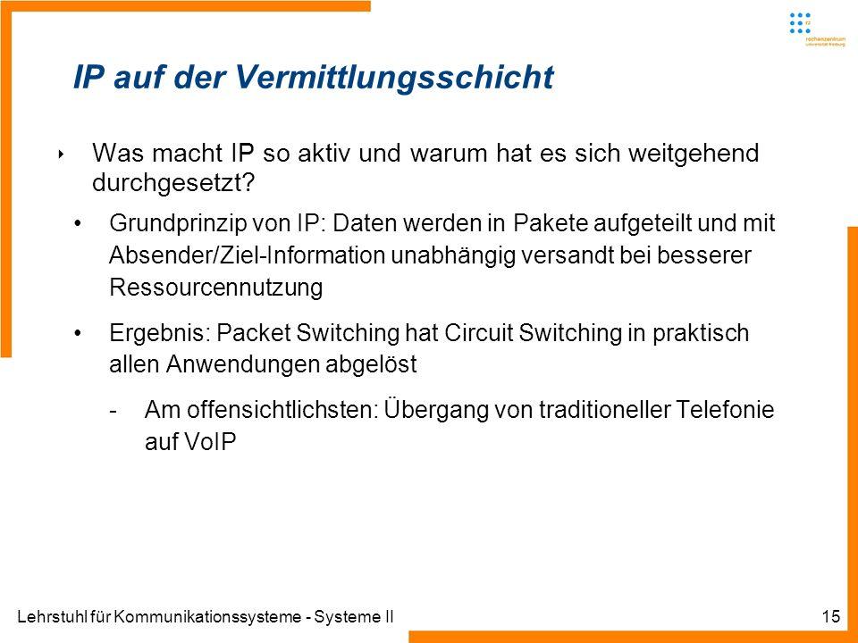 Lehrstuhl für Kommunikationssysteme - Systeme II15 IP auf der Vermittlungsschicht Was macht IP so aktiv und warum hat es sich weitgehend durchgesetzt.