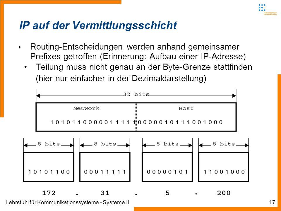 Lehrstuhl für Kommunikationssysteme - Systeme II17 IP auf der Vermittlungsschicht Routing-Entscheidungen werden anhand gemeinsamer Prefixes getroffen (Erinnerung: Aufbau einer IP-Adresse) Teilung muss nicht genau an der Byte-Grenze stattfinden (hier nur einfacher in der Dezimaldarstellung)