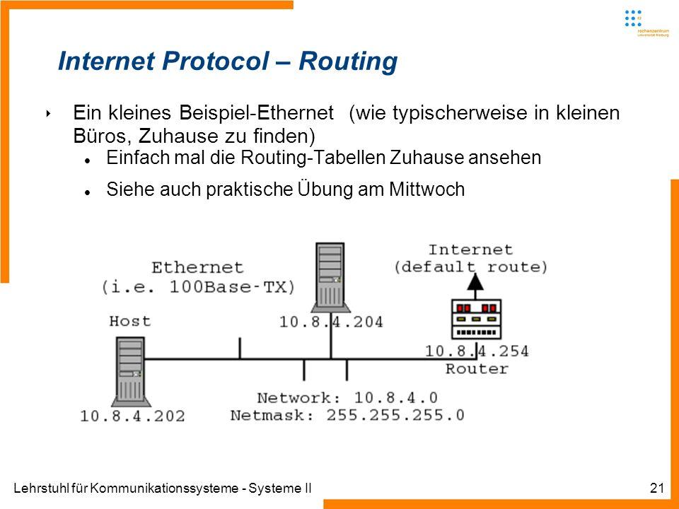 Lehrstuhl für Kommunikationssysteme - Systeme II21 Internet Protocol – Routing Ein kleines Beispiel-Ethernet (wie typischerweise in kleinen Büros, Zuhause zu finden) Einfach mal die Routing-Tabellen Zuhause ansehen Siehe auch praktische Übung am Mittwoch