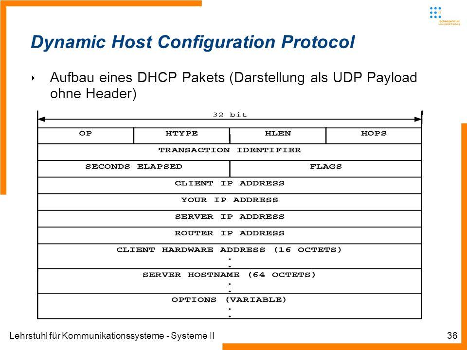 Lehrstuhl für Kommunikationssysteme - Systeme II36 Dynamic Host Configuration Protocol Aufbau eines DHCP Pakets (Darstellung als UDP Payload ohne Header)