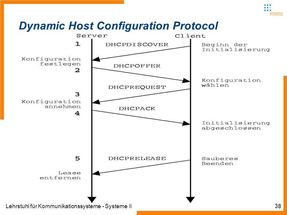 Lehrstuhl für Kommunikationssysteme - Systeme II38 Dynamic Host Configuration Protocol