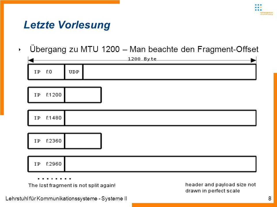 Lehrstuhl für Kommunikationssysteme - Systeme II8 Letzte Vorlesung Übergang zu MTU 1200 – Man beachte den Fragment-Offset