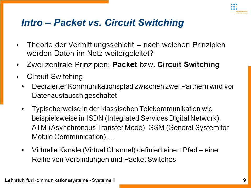 Lehrstuhl für Kommunikationssysteme - Systeme II9 Intro – Packet vs.