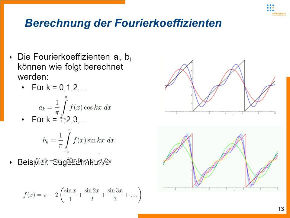 13 Die Fourierkoeffizienten a i, b i können wie folgt berechnet werden: Für k = 0,1,2,… Für k = 1,2,3,… Beispiel: Sägezahnkurve Berechnung der Fourier