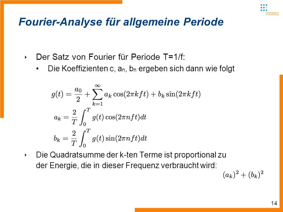 14 Fourier-Analyse für allgemeine Periode Der Satz von Fourier für Periode T=1/f: Die Koeffizienten c, a n, b n ergeben sich dann wie folgt Die Quadra