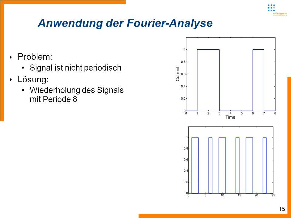 15 Anwendung der Fourier-Analyse Problem: Signal ist nicht periodisch Lösung: Wiederholung des Signals mit Periode 8