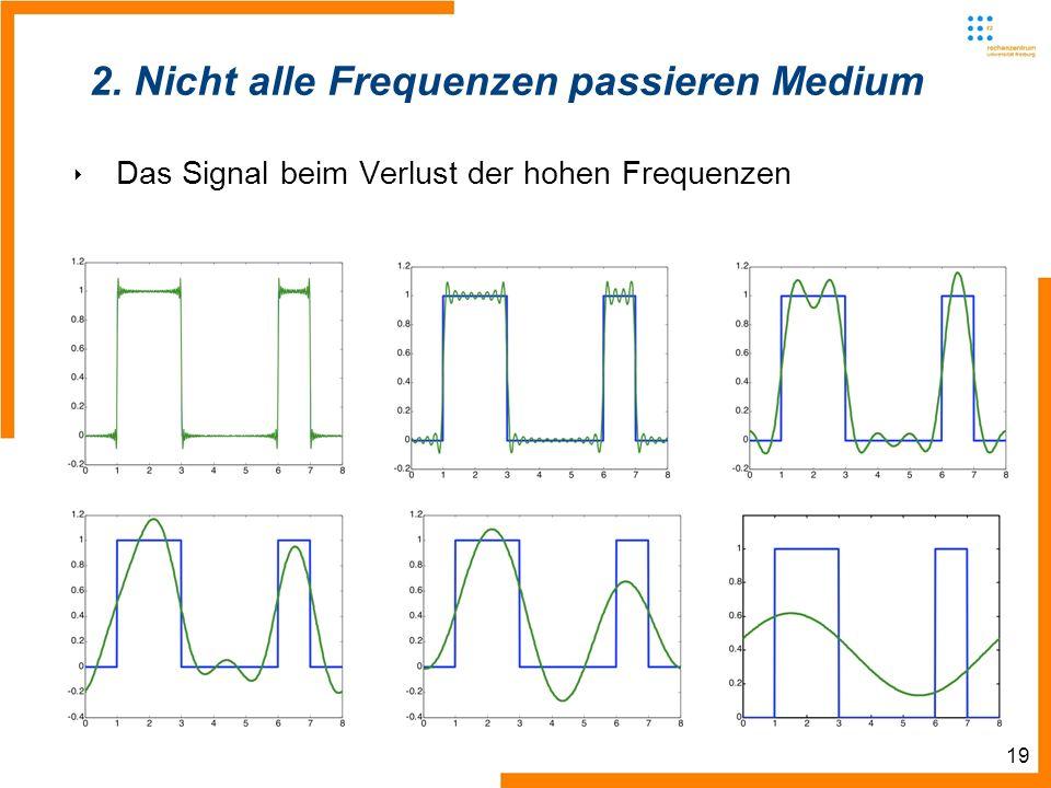 19 2. Nicht alle Frequenzen passieren Medium Das Signal beim Verlust der hohen Frequenzen