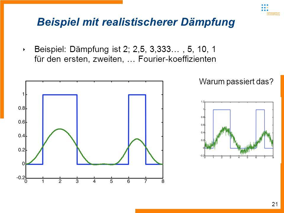 21 Beispiel mit realistischerer Dämpfung Warum passiert das? Beispiel: Dämpfung ist 2; 2,5, 3,333…, 5, 10, 1 für den ersten, zweiten, … Fourier-koeffi