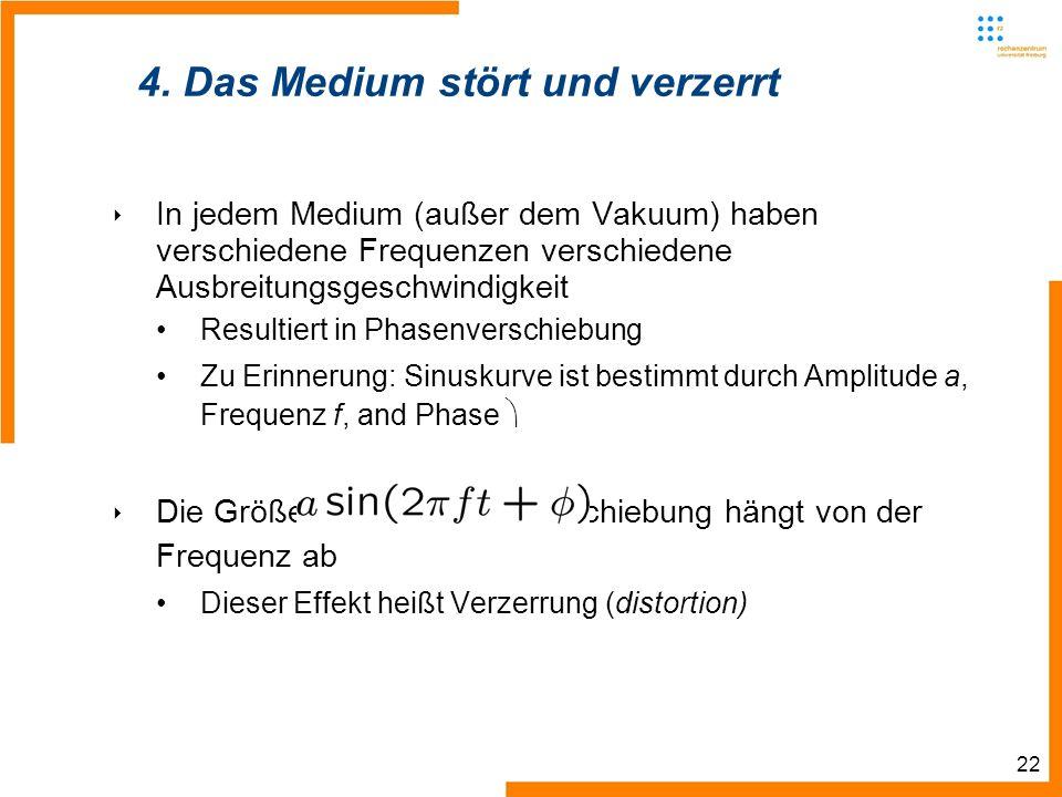 22 4. Das Medium stört und verzerrt In jedem Medium (außer dem Vakuum) haben verschiedene Frequenzen verschiedene Ausbreitungsgeschwindigkeit Resultie