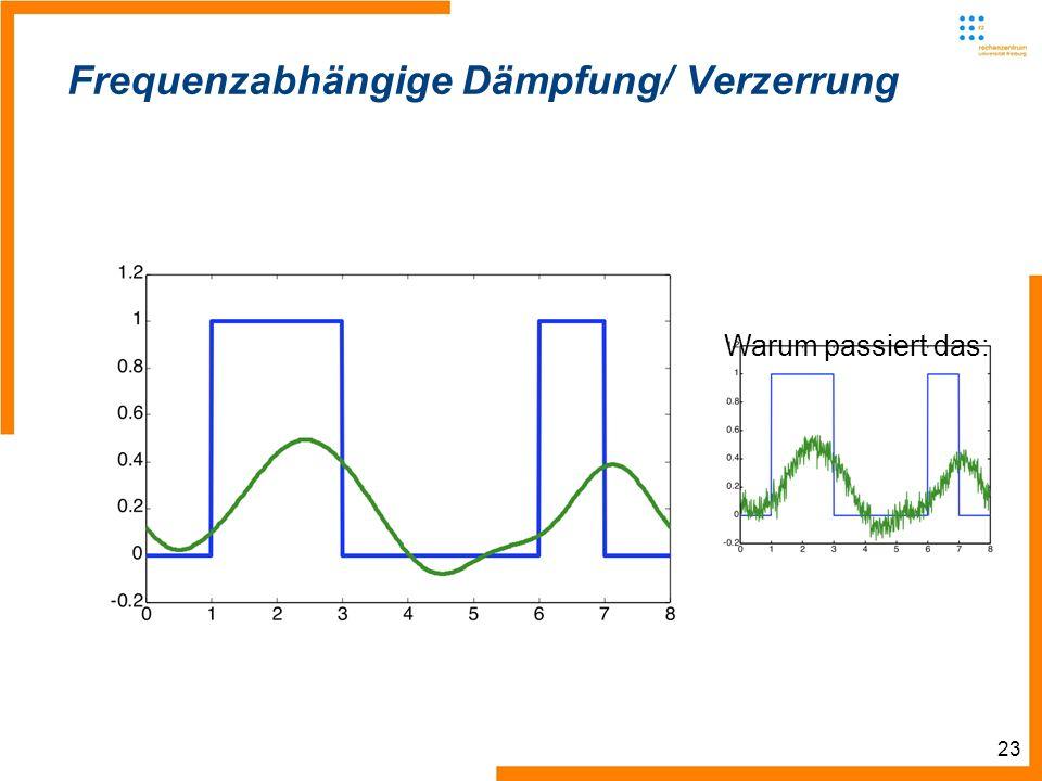 23 Frequenzabhängige Dämpfung/ Verzerrung Warum passiert das: