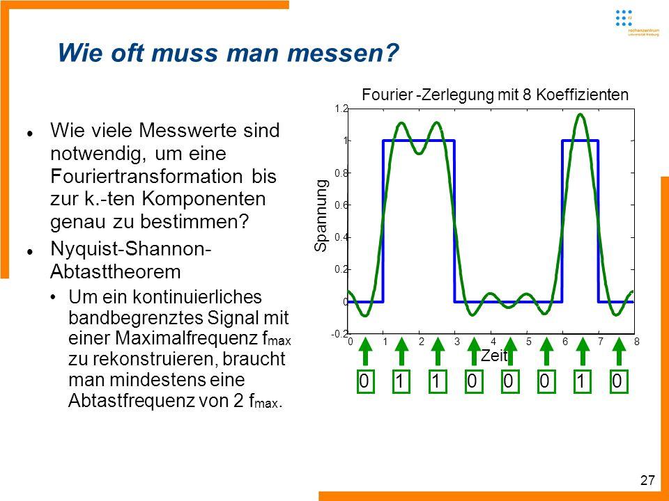 27 Wie oft muss man messen? Wie viele Messwerte sind notwendig, um eine Fouriertransformation bis zur k.-ten Komponenten genau zu bestimmen? Nyquist-S
