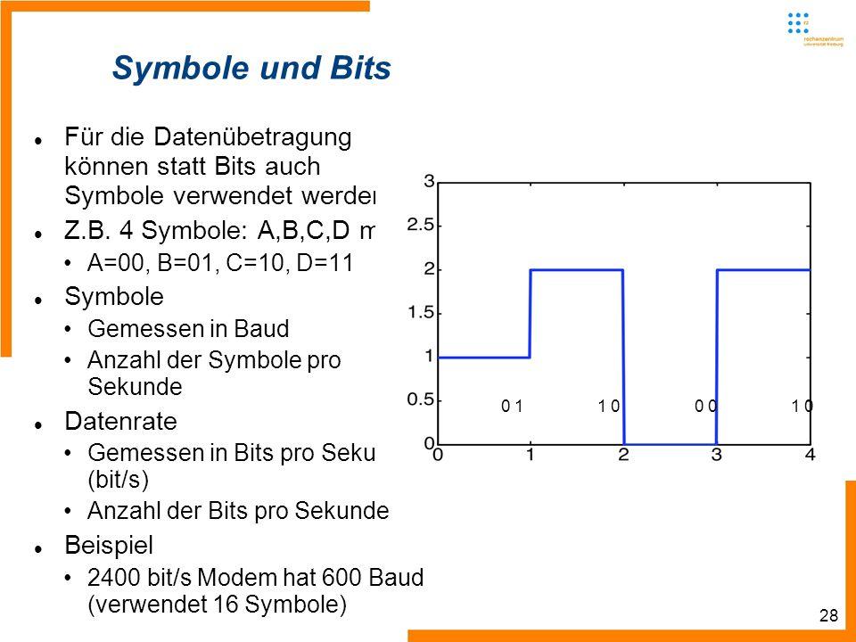 28 Symbole und Bits Für die Datenübetragung können statt Bits auch Symbole verwendet werden Z.B. 4 Symbole: A,B,C,D mit A=00, B=01, C=10, D=11 Symbole