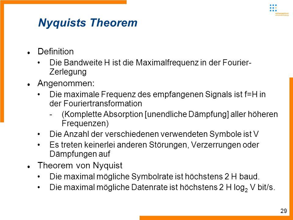 29 Nyquists Theorem Definition Die Bandweite H ist die Maximalfrequenz in der Fourier- Zerlegung Angenommen: Die maximale Frequenz des empfangenen Sig
