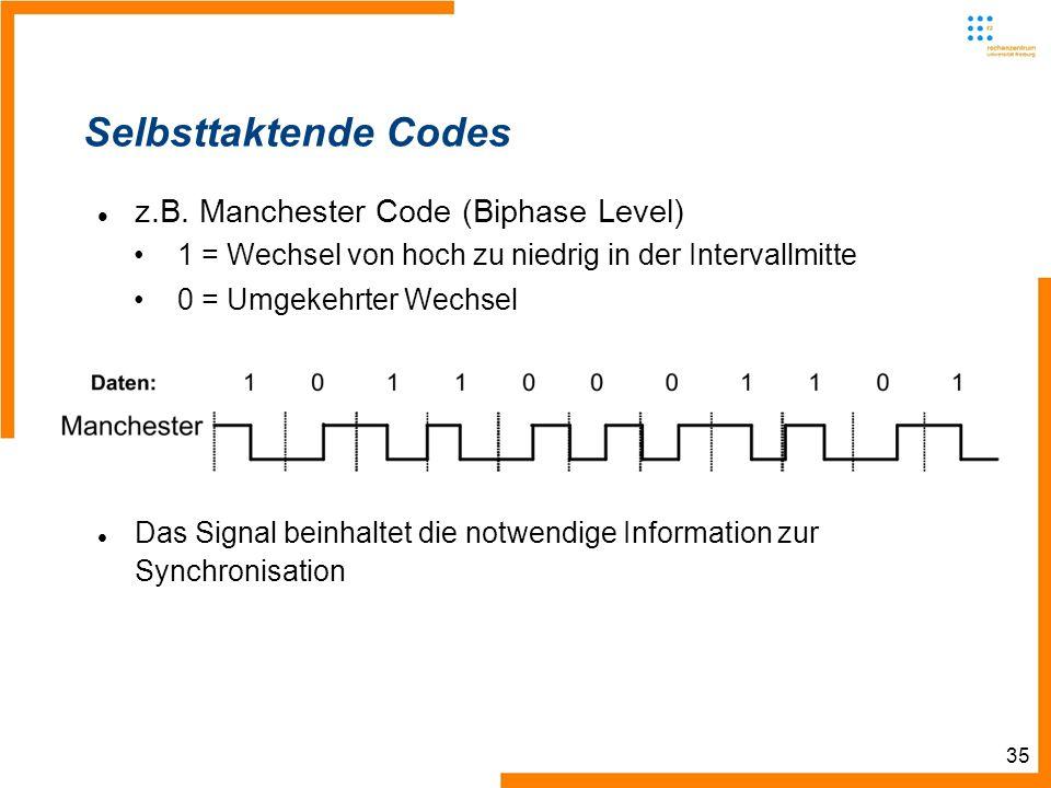 35 Selbsttaktende Codes z.B. Manchester Code (Biphase Level) 1 = Wechsel von hoch zu niedrig in der Intervallmitte 0 = Umgekehrter Wechsel Das Signal