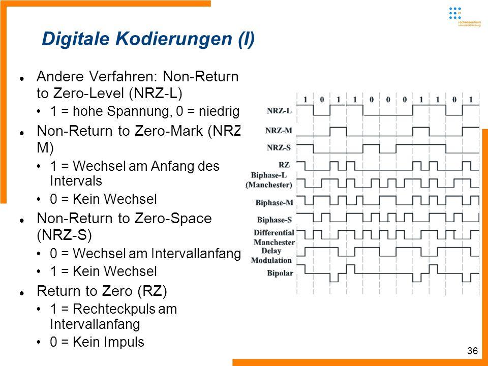 36 Digitale Kodierungen (I) Andere Verfahren: Non-Return to Zero-Level (NRZ-L) 1 = hohe Spannung, 0 = niedrig Non-Return to Zero-Mark (NRZ- M) 1 = Wec