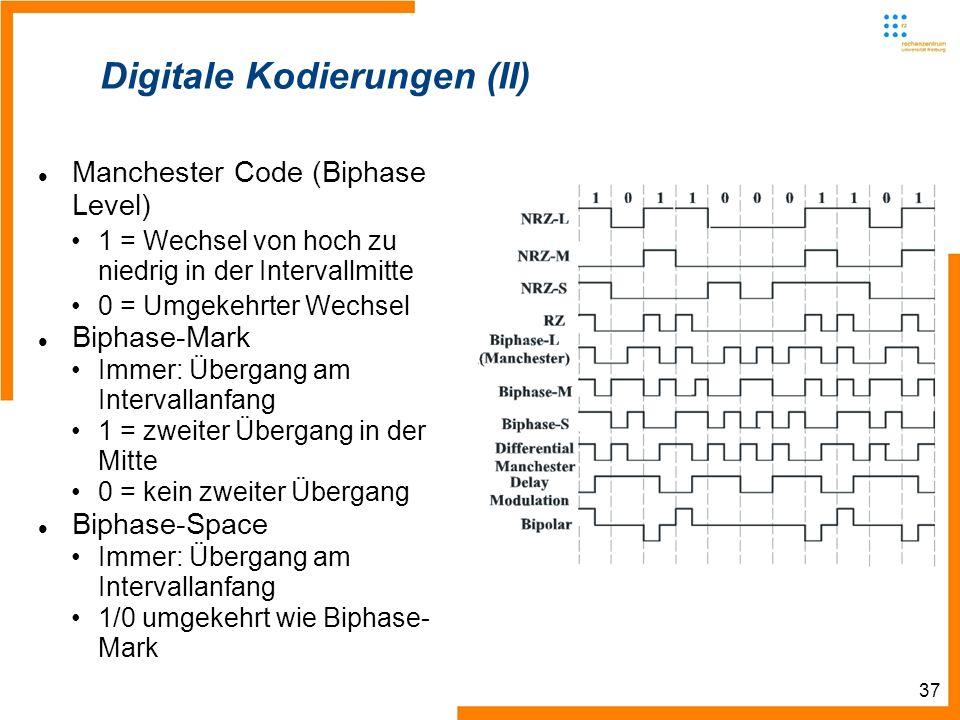 37 Digitale Kodierungen (II) Manchester Code (Biphase Level) 1 = Wechsel von hoch zu niedrig in der Intervallmitte 0 = Umgekehrter Wechsel Biphase-Mar