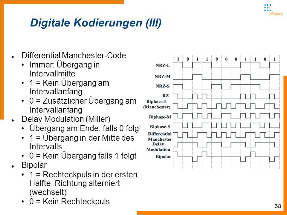 38 Digitale Kodierungen (III) Differential Manchester-Code Immer: Übergang in Intervallmitte 1 = Kein Übergang am Intervallanfang 0 = Zusätzlicher Übe