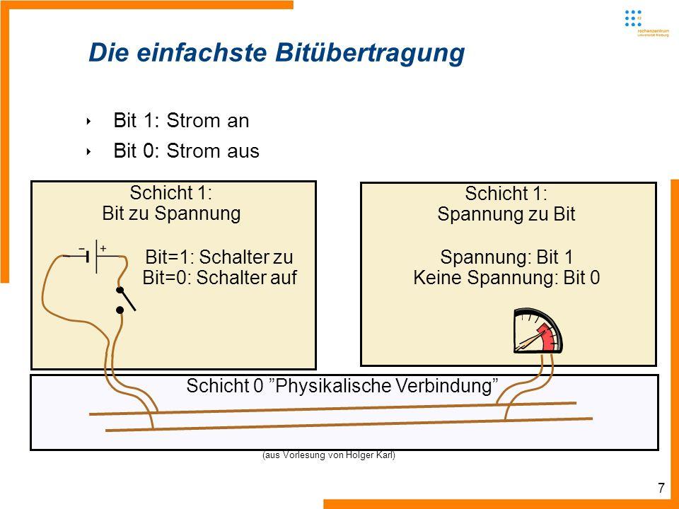 7 Die einfachste Bitübertragung Bit 1: Strom an Bit 0: Strom aus Schicht 0 Physikalische Verbindung Schicht 1: Bit zu Spannung Schicht 1: Spannung zu