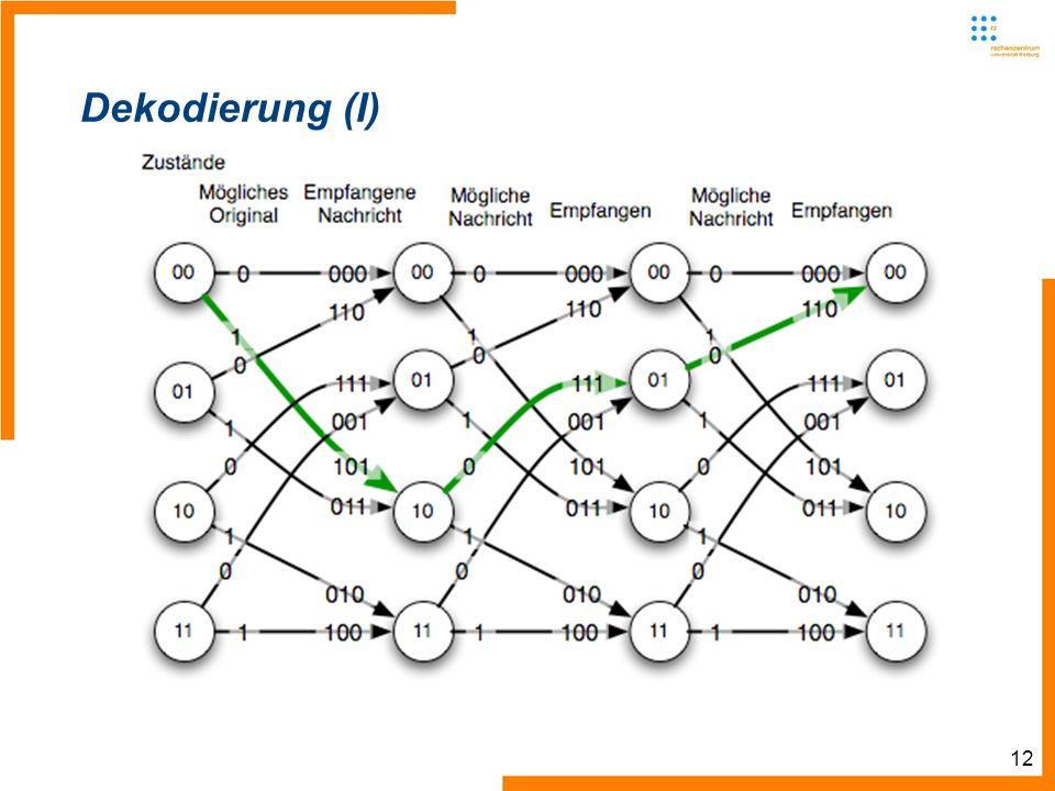 12 Dekodierung (I)