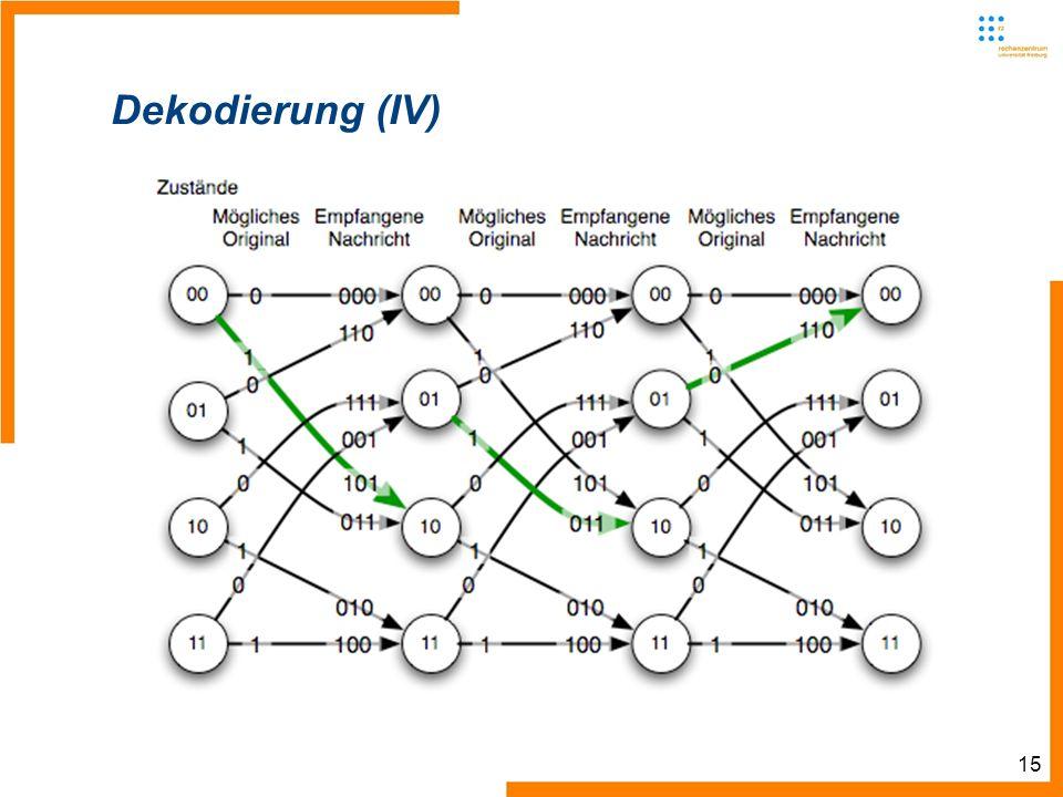 15 Dekodierung (IV)