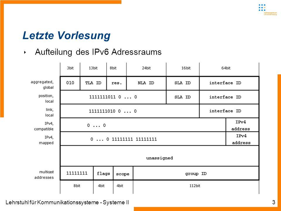 Lehrstuhl für Kommunikationssysteme - Systeme II3 Letzte Vorlesung Aufteilung des IPv6 Adressraums