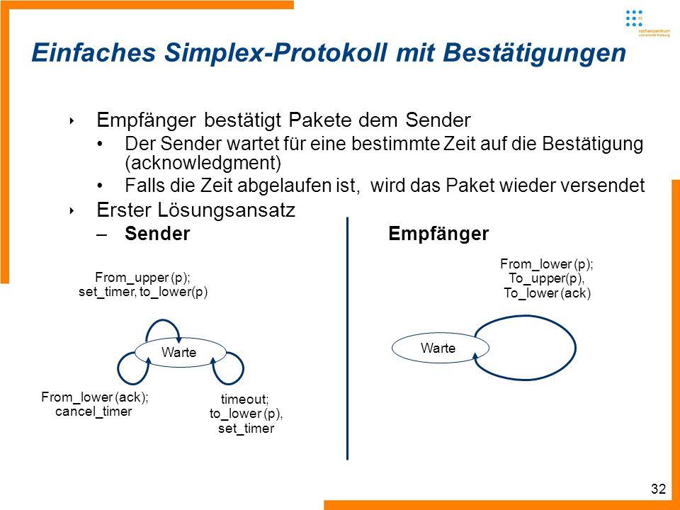 32 Einfaches Simplex-Protokoll mit Bestätigungen Empfänger bestätigt Pakete dem Sender Der Sender wartet für eine bestimmte Zeit auf die Bestätigung (acknowledgment) Falls die Zeit abgelaufen ist, wird das Paket wieder versendet Erster Lösungsansatz –SenderEmpfänger Warte From_upper (p); set_timer, to_lower(p) timeout; to_lower (p), set_timer From_lower (ack); cancel_timer Warte From_lower (p); To_upper(p), To_lower (ack)