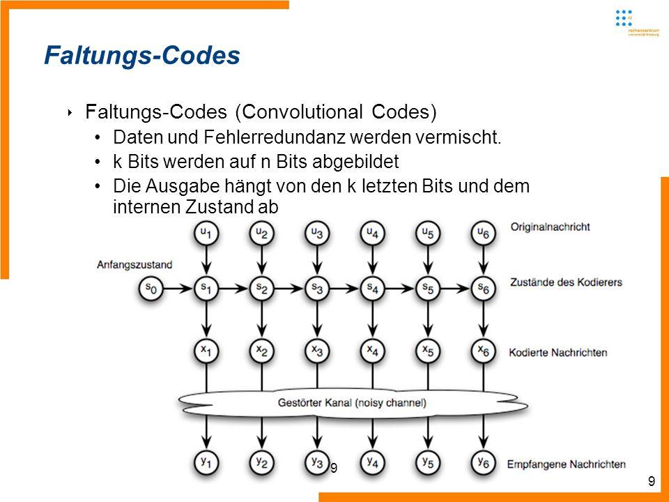 9 Faltungs-Codes Faltungs-Codes (Convolutional Codes) Daten und Fehlerredundanz werden vermischt.