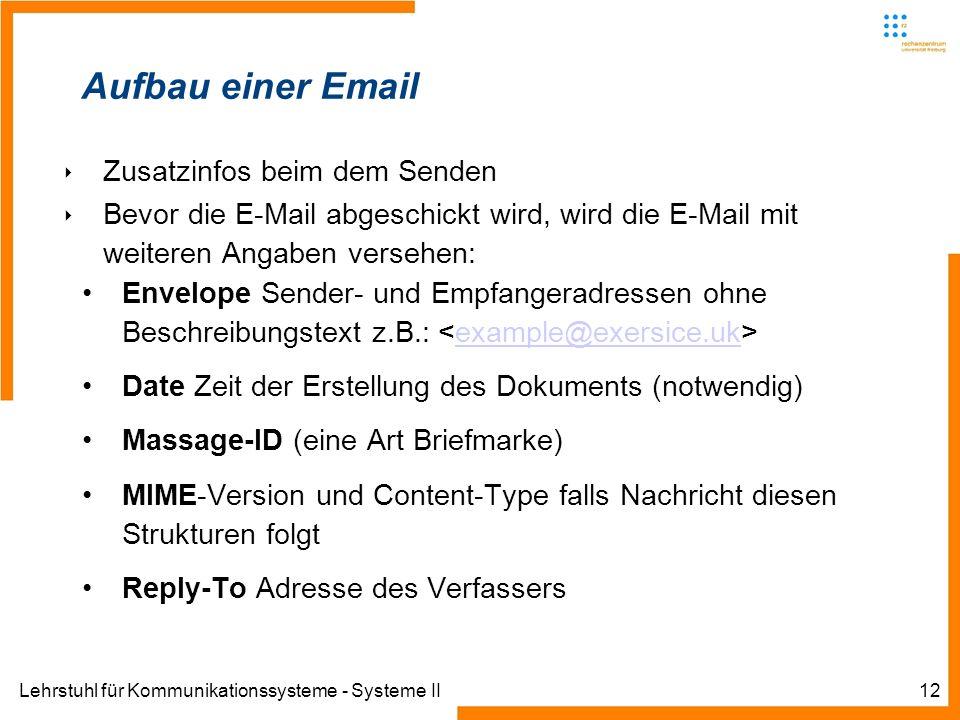 Lehrstuhl für Kommunikationssysteme - Systeme II12 Aufbau einer Email Zusatzinfos beim dem Senden Bevor die E-Mail abgeschickt wird, wird die E-Mail m