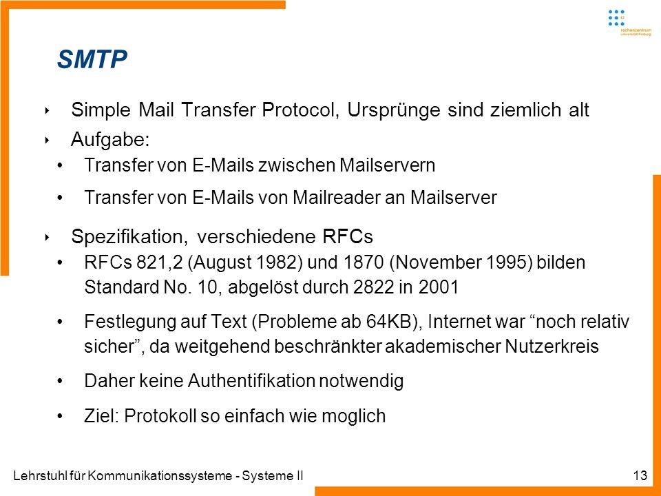 Lehrstuhl für Kommunikationssysteme - Systeme II13 SMTP Simple Mail Transfer Protocol, Ursprünge sind ziemlich alt Aufgabe: Transfer von E-Mails zwisc