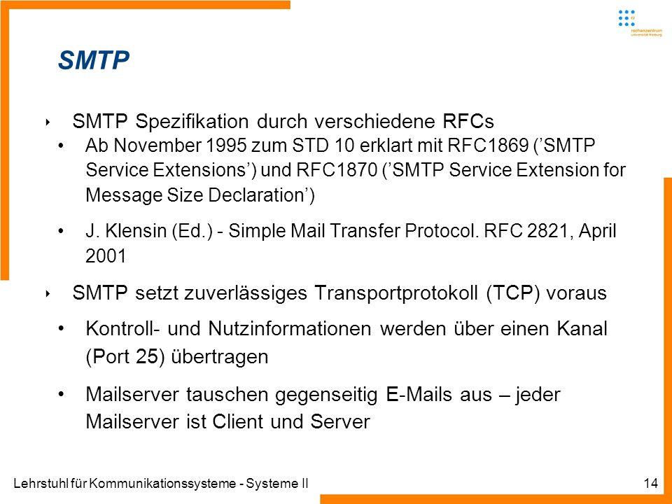 Lehrstuhl für Kommunikationssysteme - Systeme II14 SMTP SMTP Spezifikation durch verschiedene RFCs Ab November 1995 zum STD 10 erklart mit RFC1869 (SM