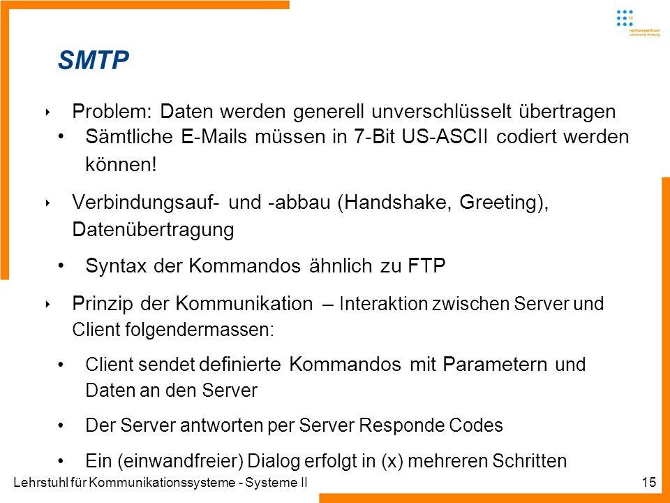 Lehrstuhl für Kommunikationssysteme - Systeme II15 SMTP Problem: Daten werden generell unverschlüsselt übertragen Sämtliche E-Mails müssen in 7-Bit US