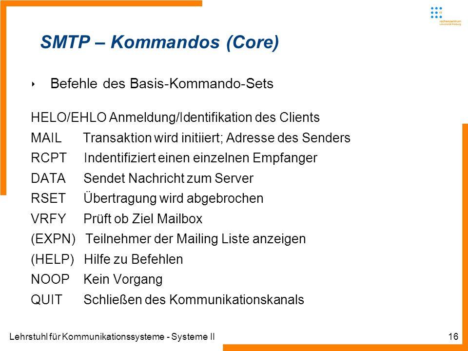 Lehrstuhl für Kommunikationssysteme - Systeme II16 SMTP – Kommandos (Core) Befehle des Basis-Kommando-Sets HELO/EHLO Anmeldung/Identifikation des Clie