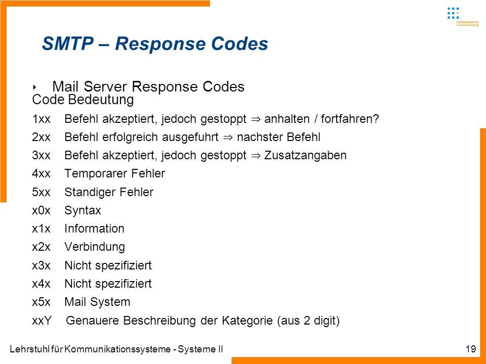 Lehrstuhl für Kommunikationssysteme - Systeme II19 SMTP – Response Codes Mail Server Response Codes Code Bedeutung 1xx Befehl akzeptiert, jedoch gesto