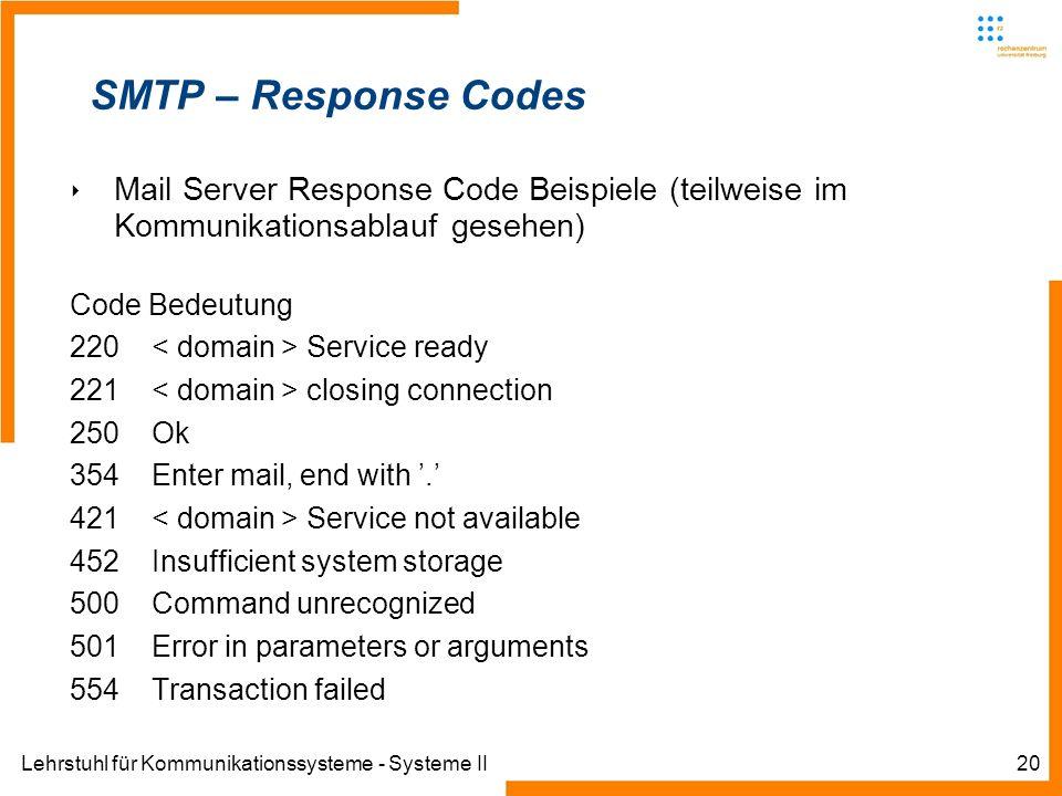 Lehrstuhl für Kommunikationssysteme - Systeme II20 SMTP – Response Codes Mail Server Response Code Beispiele (teilweise im Kommunikationsablauf gesehe