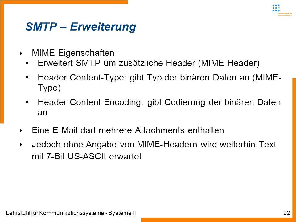 Lehrstuhl für Kommunikationssysteme - Systeme II22 SMTP – Erweiterung MIME Eigenschaften Erweitert SMTP um zusätzliche Header (MIME Header) Header Con