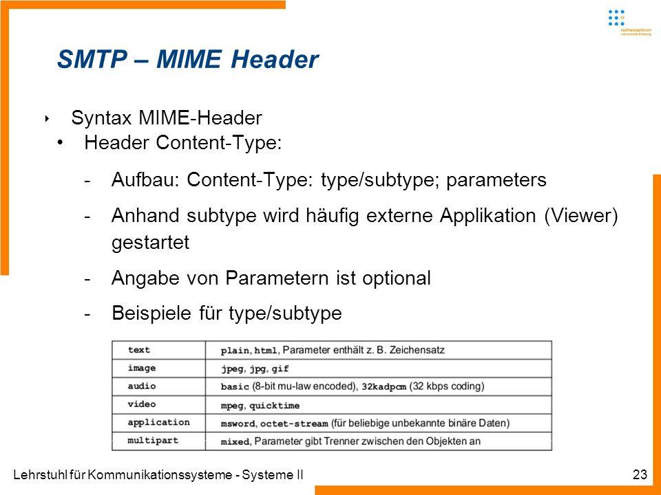 Lehrstuhl für Kommunikationssysteme - Systeme II23 SMTP – MIME Header Syntax MIME-Header Header Content-Type: -Aufbau: Content-Type: type/subtype; par